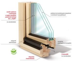 Okna drewniano-aluminiowe Passiv